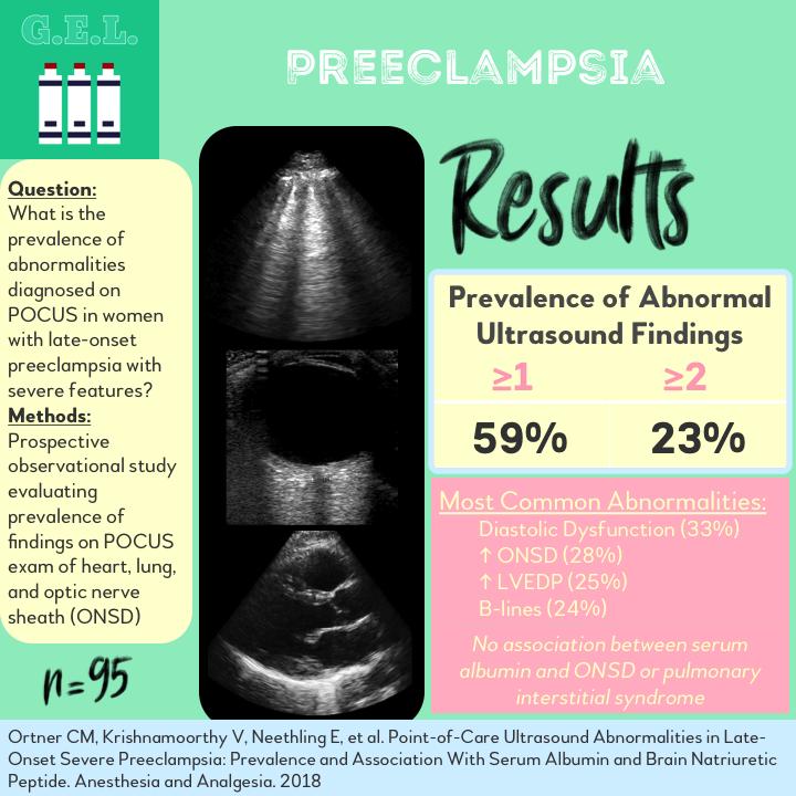 Preeclampsia graphic
