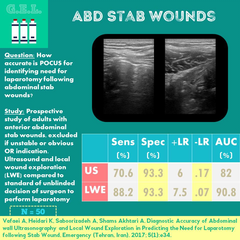 abd stab wound byte