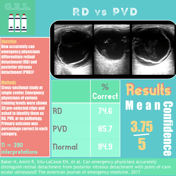 RD vs PVD byte